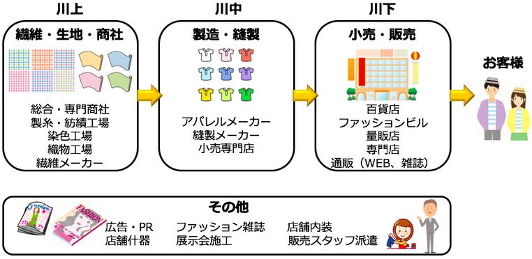 f:id:takeda-kohei:20181116025647p:plain
