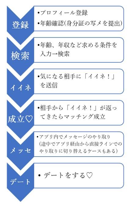 f:id:takeda_ayumi:20181001163652p:plain