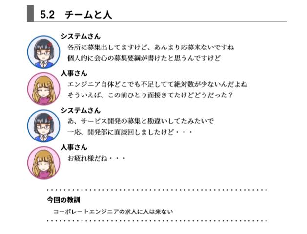 f:id:takeda_san:20200412131710p:plain