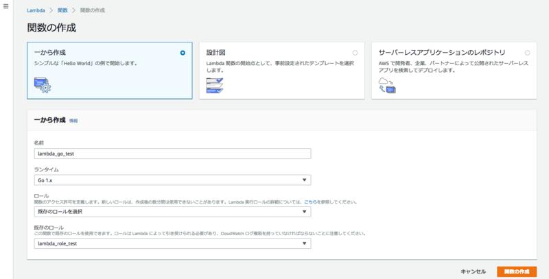 7_AWS Lambda関数作成画面
