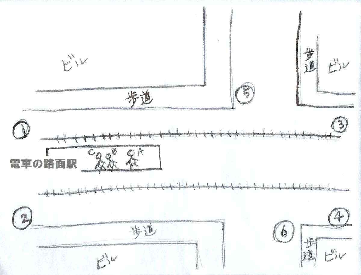 f:id:takedamiki-J:20190402122954j:plain