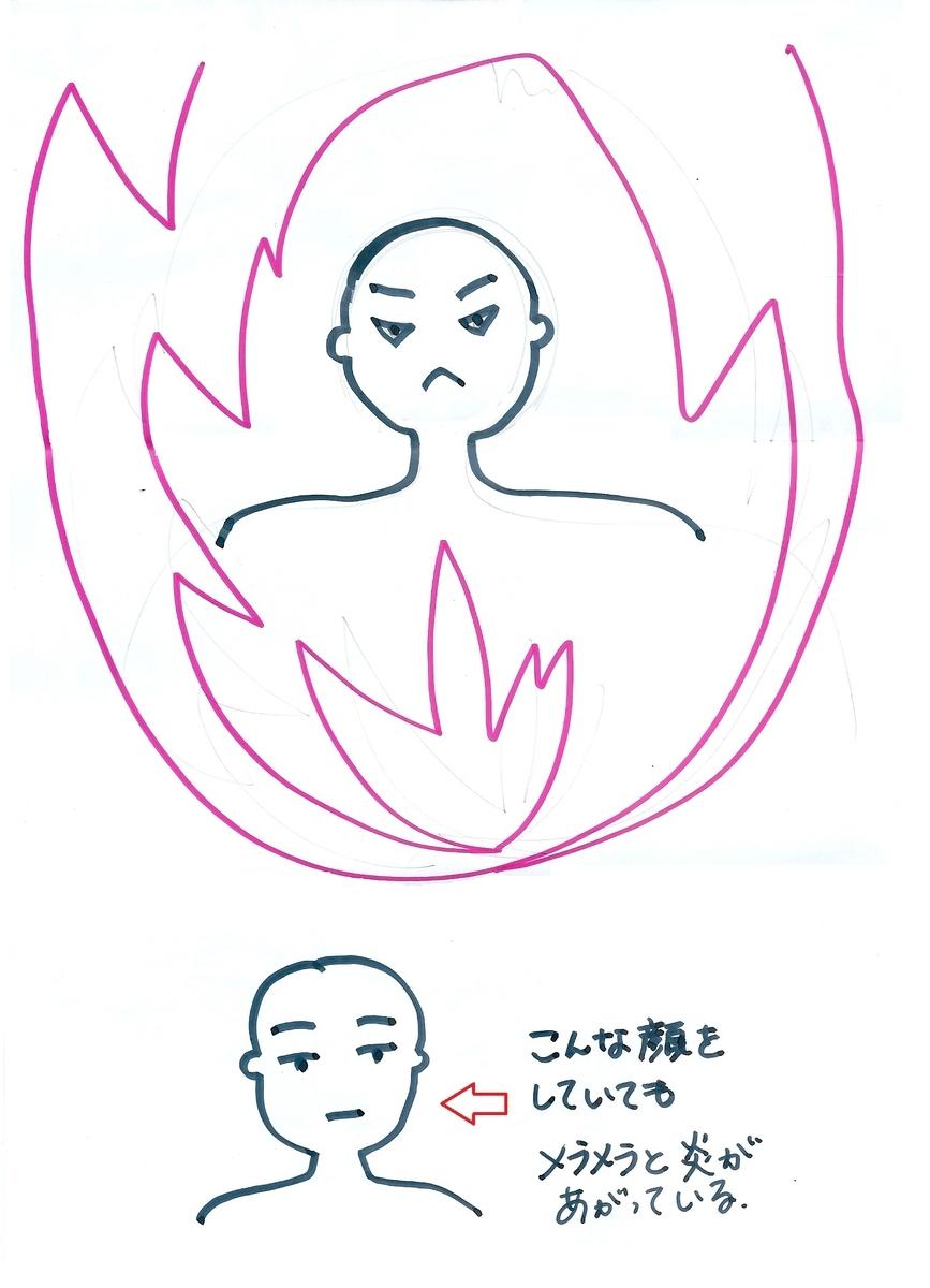 f:id:takedamiki-J:20190414120057j:plain