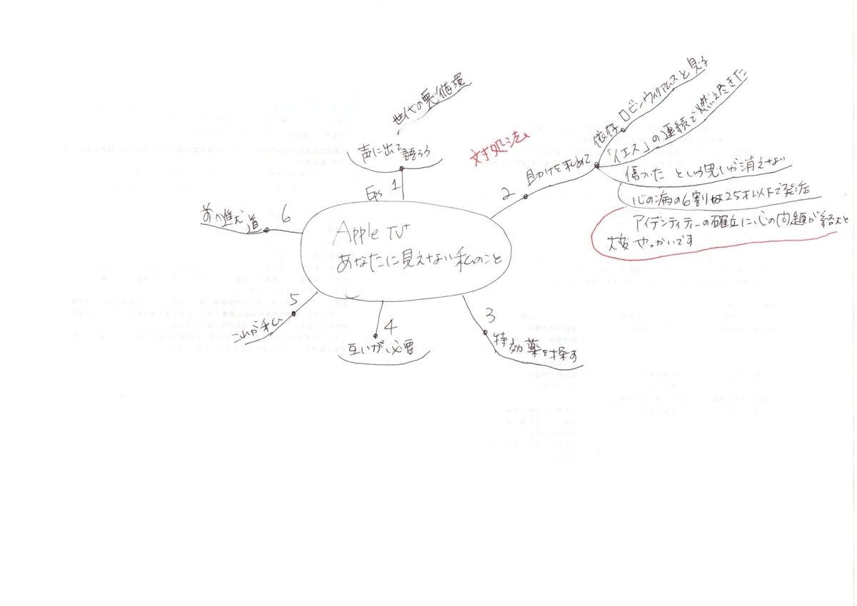 f:id:takedamiki-J:20210805125300j:plain