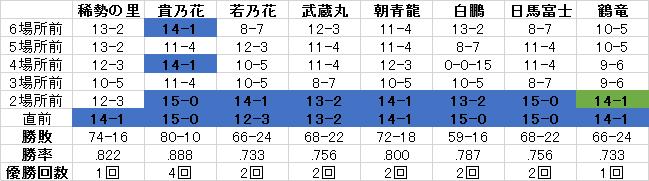 f:id:takegatari:20170127120434p:plain