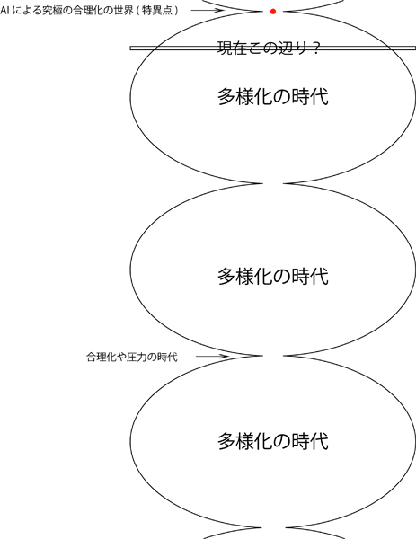 f:id:takehanake:20171130101852j:plain