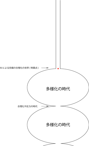 f:id:takehanake:20171130102605j:plain