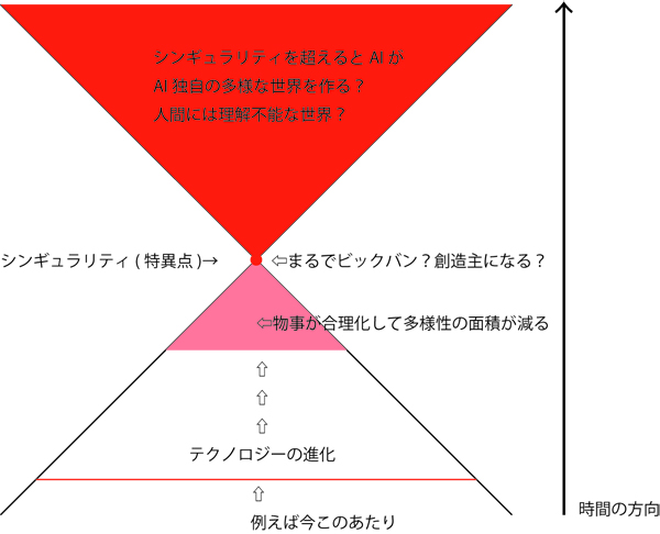 f:id:takehanake:20171210085453j:plain