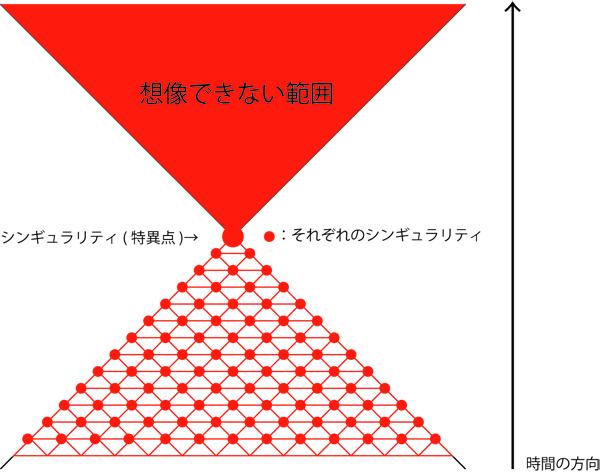 f:id:takehanake:20171224163125j:plain