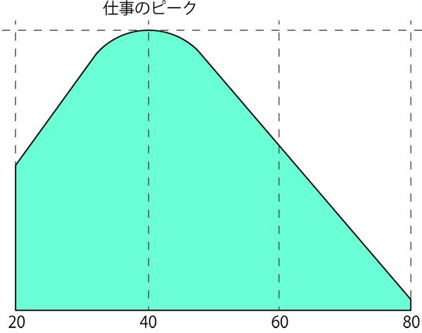 f:id:takehanake:20171227111657j:plain