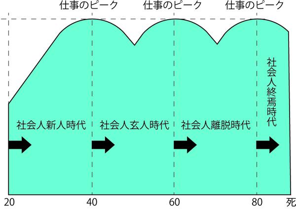 f:id:takehanake:20171227111812j:plain