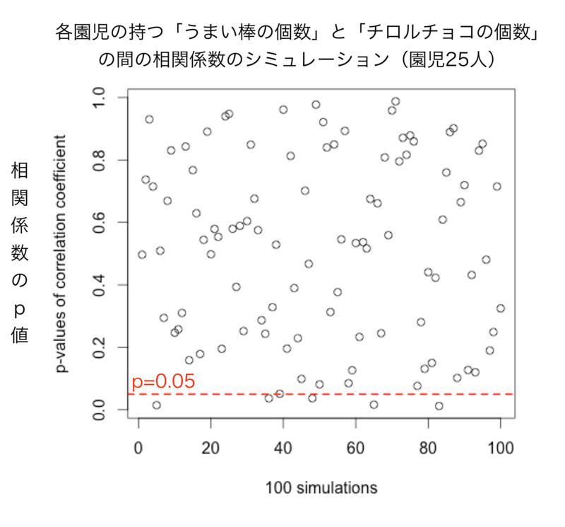 f:id:takehiko-i-hayashi:20130417113115p:image:w500