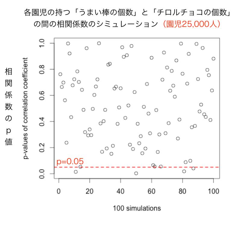 f:id:takehiko-i-hayashi:20130417113617p:image:w500
