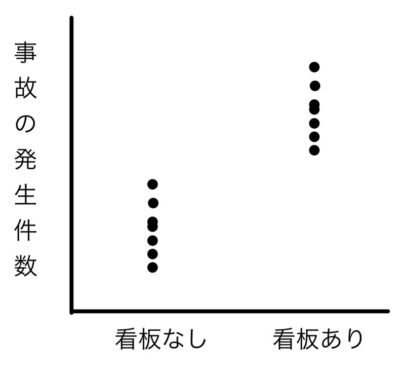 f:id:takehiko-i-hayashi:20130417152132p:image:w280