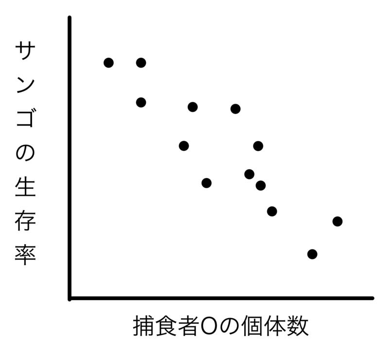 f:id:takehiko-i-hayashi:20130417152926p:image:w280
