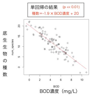 f:id:takehiko-i-hayashi:20130417200054p:image:w400