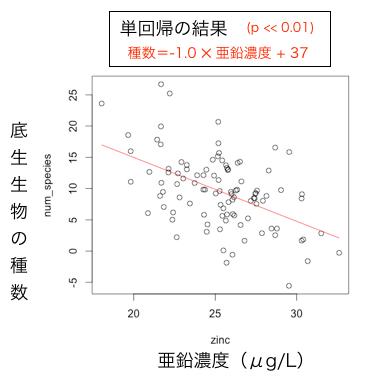 f:id:takehiko-i-hayashi:20130417200453p:image:w400