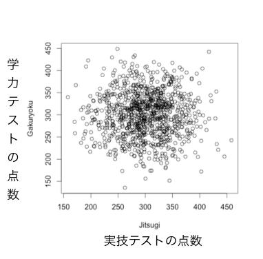 f:id:takehiko-i-hayashi:20130418043150p:image:w400