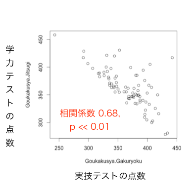 f:id:takehiko-i-hayashi:20130418043634p:image:w400