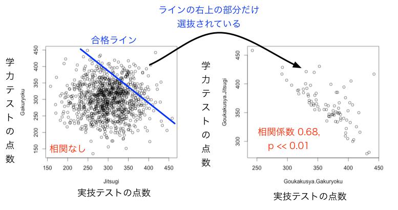 f:id:takehiko-i-hayashi:20130418044547p:image:w500