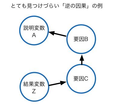 f:id:takehiko-i-hayashi:20130418050118p:image:w300