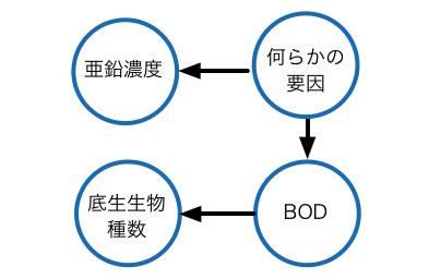 f:id:takehiko-i-hayashi:20130418051924p:image:w360
