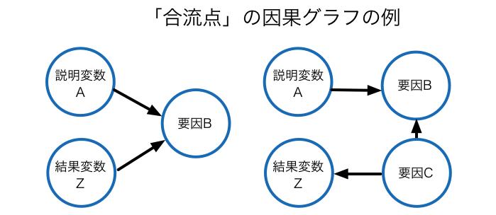 f:id:takehiko-i-hayashi:20130418052446p:image:w460