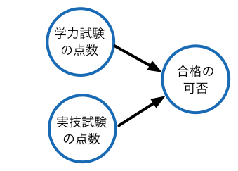 f:id:takehiko-i-hayashi:20130418052944p:image:w360