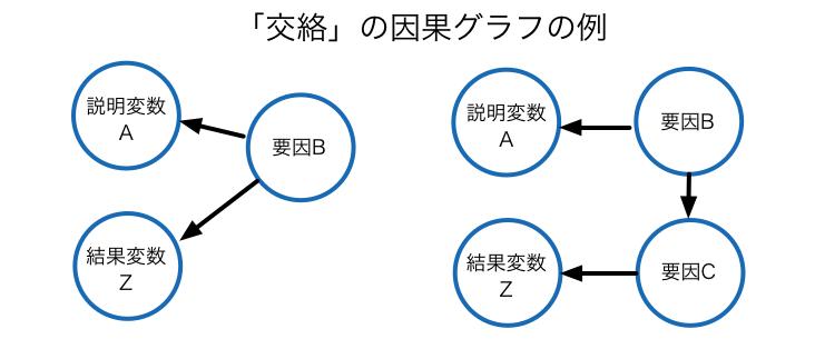 f:id:takehiko-i-hayashi:20130418062632p:image:w480