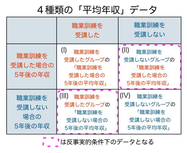 f:id:takehiko-i-hayashi:20131121213244p:plain:w500