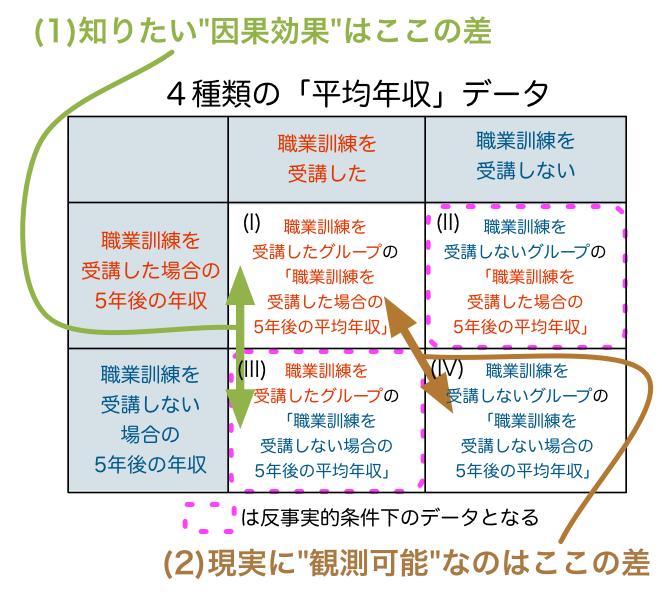f:id:takehiko-i-hayashi:20131121213310p:plain:w500