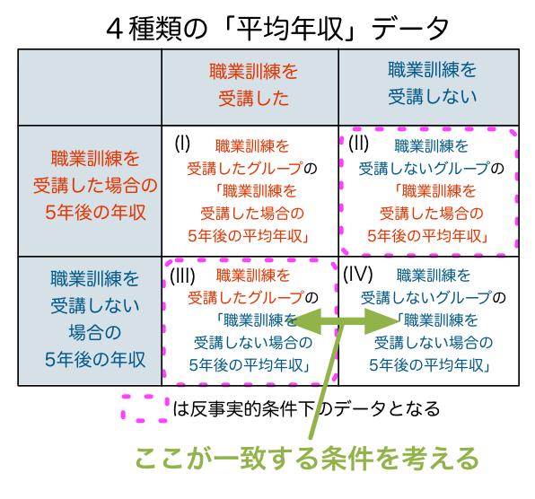 f:id:takehiko-i-hayashi:20131121213328p:plain:w500