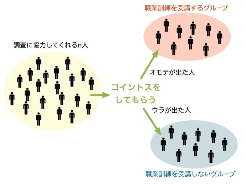 f:id:takehiko-i-hayashi:20131121213349p:plain:w500