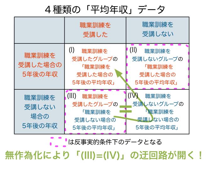 f:id:takehiko-i-hayashi:20131121213404p:plain:w500