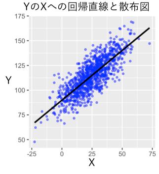 f:id:takehiko-i-hayashi:20170906061338p:plain:w275