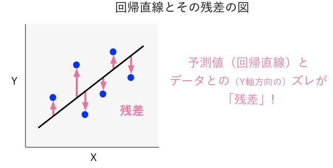 f:id:takehiko-i-hayashi:20170907064804p:plain