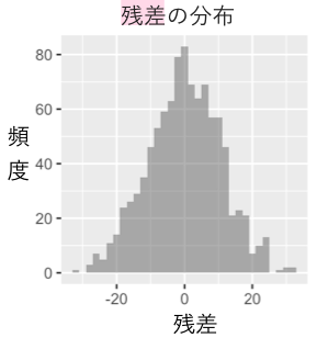 f:id:takehiko-i-hayashi:20170908065042p:plain:w275
