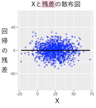 f:id:takehiko-i-hayashi:20170908065231p:plain:w275