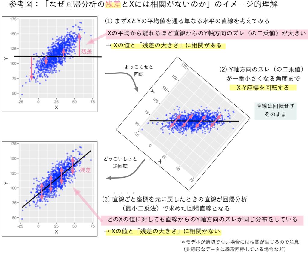 f:id:takehiko-i-hayashi:20170908065321p:plain