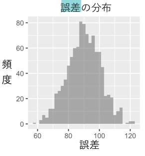 f:id:takehiko-i-hayashi:20170910074146p:plain:w275