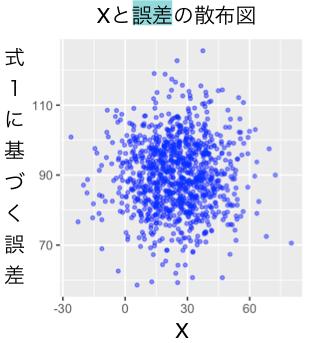 f:id:takehiko-i-hayashi:20170910074224p:plain:w275