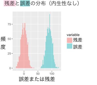 f:id:takehiko-i-hayashi:20170910074247p:plain