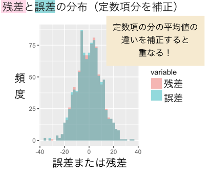 f:id:takehiko-i-hayashi:20170910074306p:plain