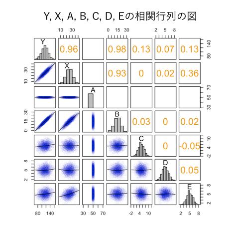 f:id:takehiko-i-hayashi:20170917092212p:plain