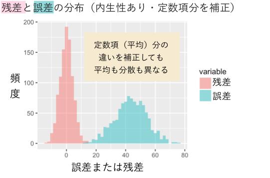f:id:takehiko-i-hayashi:20170918145436p:plain:w400