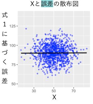f:id:takehiko-i-hayashi:20170918152117p:plain:w275