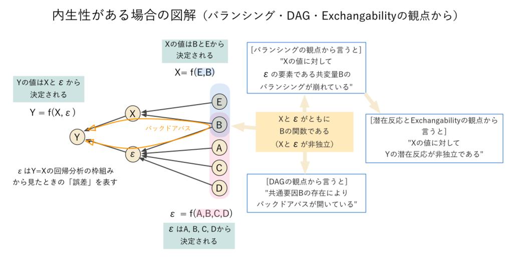 f:id:takehiko-i-hayashi:20170922063103p:plain