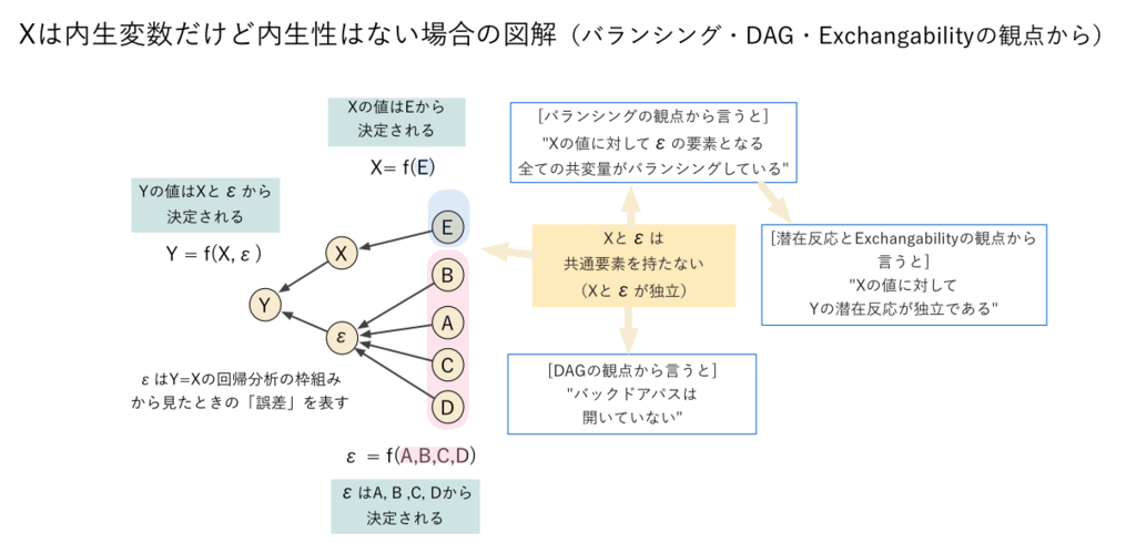 f:id:takehiko-i-hayashi:20170923073737p:plain