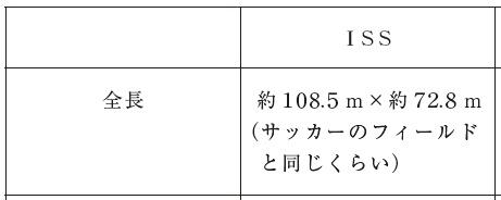 f:id:takehikoMultiply:20120418212441j:image