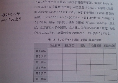 f:id:takehikoMultiply:20120610062000j:image