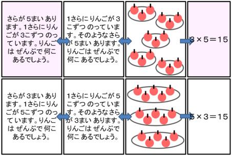 f:id:takehikoMultiply:20120625062048j:image